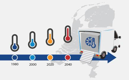 Global warming verplicht nu al tot investering in de cold chain